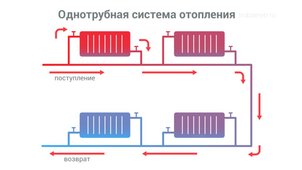 схема отопления 1-трубная