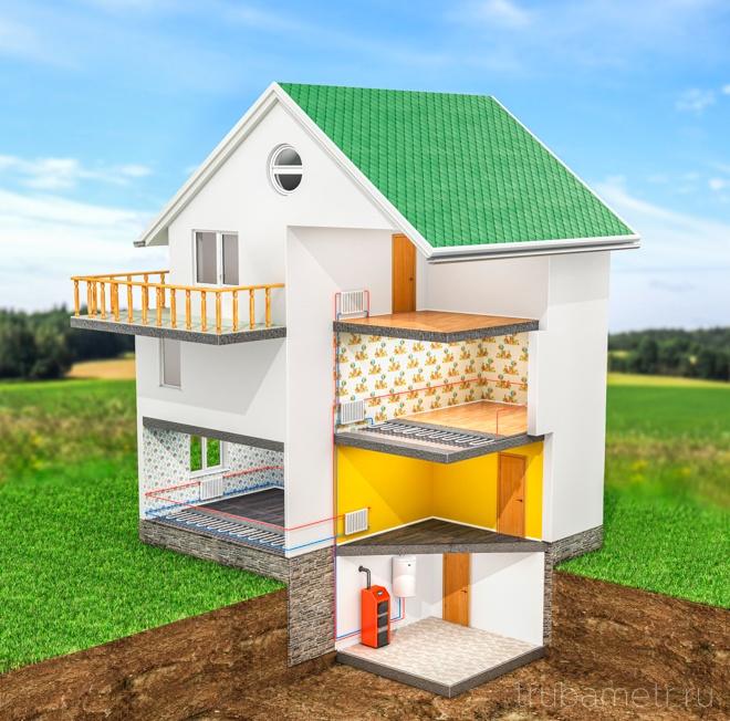Отопление из полипропиленовых труб в частном доме схема